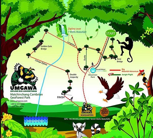 Umgawa Course